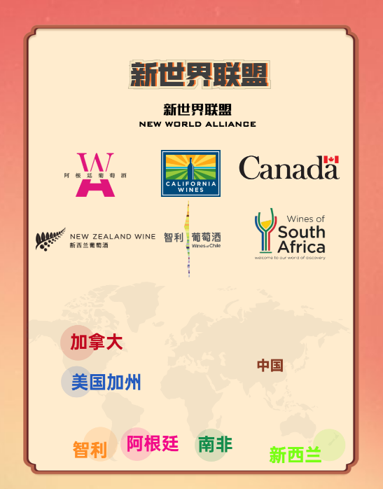 新世界联盟成功收官,开辟全球葡萄酒行业史上的新疆域