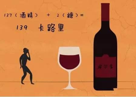 红酒热量高不高?什么红酒度数比较低?