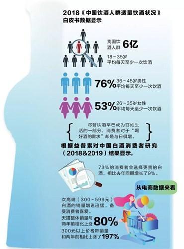 中国白酒的四大名酒经济带