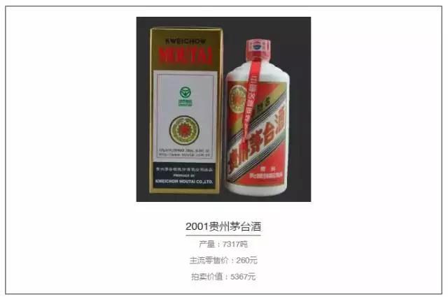 兼香型白酒的发展史
