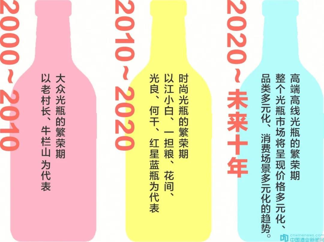 1200亿的光瓶酒市场,这个价位将成为主流