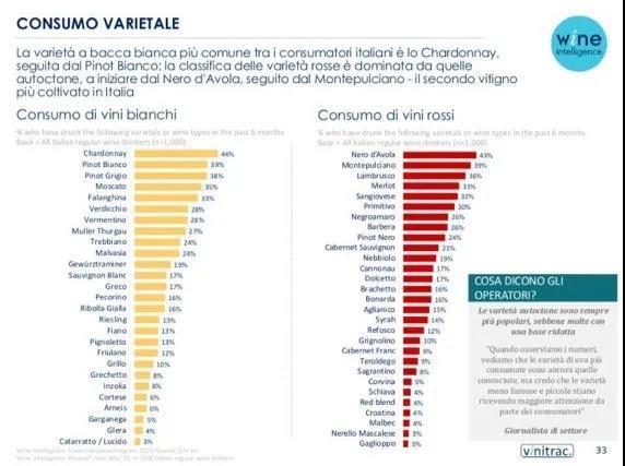 2020年意大利葡萄酒全景报告发布