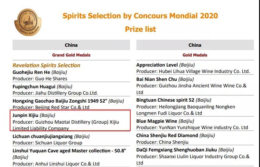 2020年CMB烈酒大赛发榜 茅台集团两款产品分获大金奖、银奖