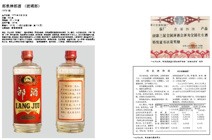 郎酒首部收藏图鉴发布暨青花郎2021老酒中国行启动!