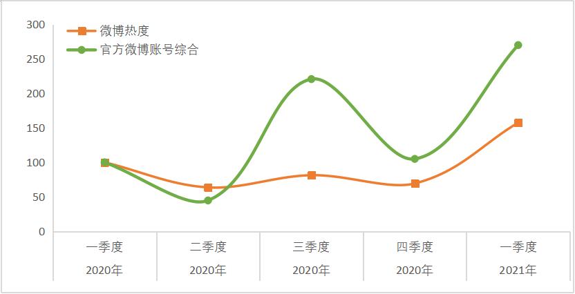 新华·茅台系列指数显示:茅台企业实力持续增强,品牌传播力有望提升