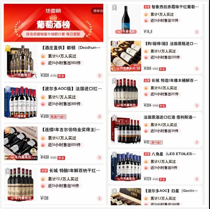 京东618酒水总成交额两分钟破5亿!从四大榜单看酒水行业趋势