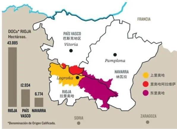 还原真实的里奥哈葡萄酒产区